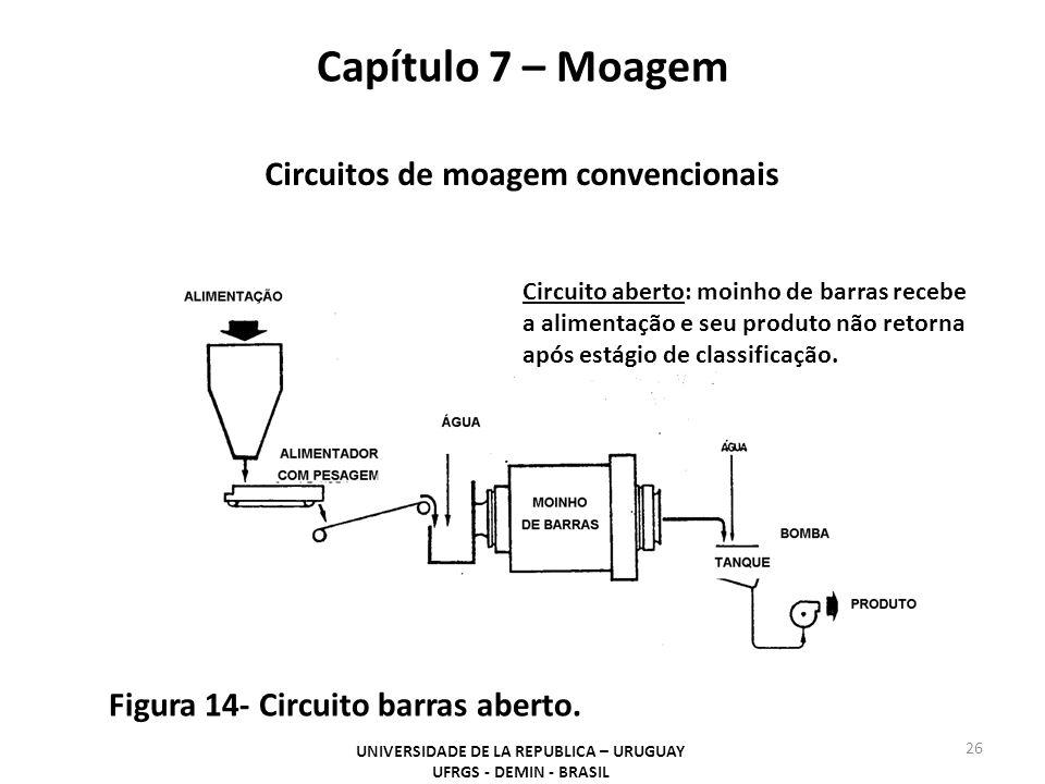 Capítulo 7 – Moagem UNIVERSIDADE DE LA REPUBLICA – URUGUAY UFRGS - DEMIN - BRASIL 26 Circuitos de moagem convencionais Figura 14- Circuito barras aber