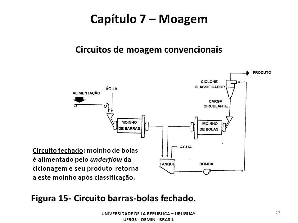 Capítulo 7 – Moagem UNIVERSIDADE DE LA REPUBLICA – URUGUAY UFRGS - DEMIN - BRASIL 27 Circuitos de moagem convencionais Figura 15- Circuito barras-bola