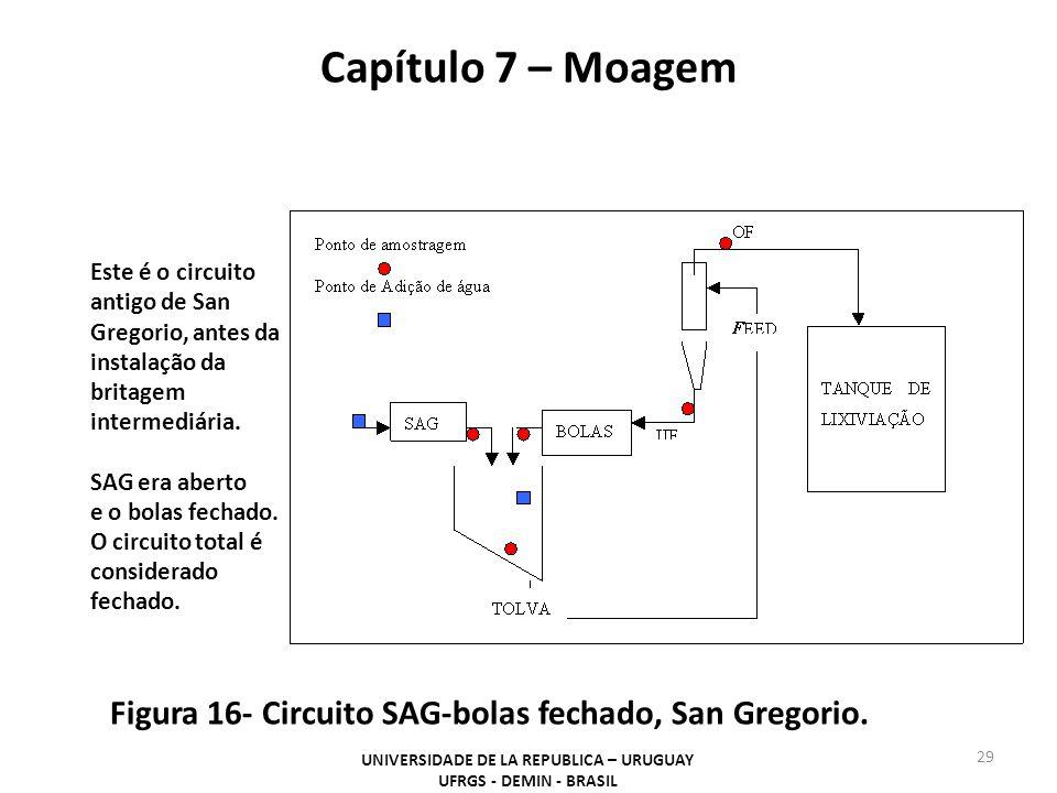 Capítulo 7 – Moagem UNIVERSIDADE DE LA REPUBLICA – URUGUAY UFRGS - DEMIN - BRASIL 29 Figura 16- Circuito SAG-bolas fechado, San Gregorio. Este é o cir