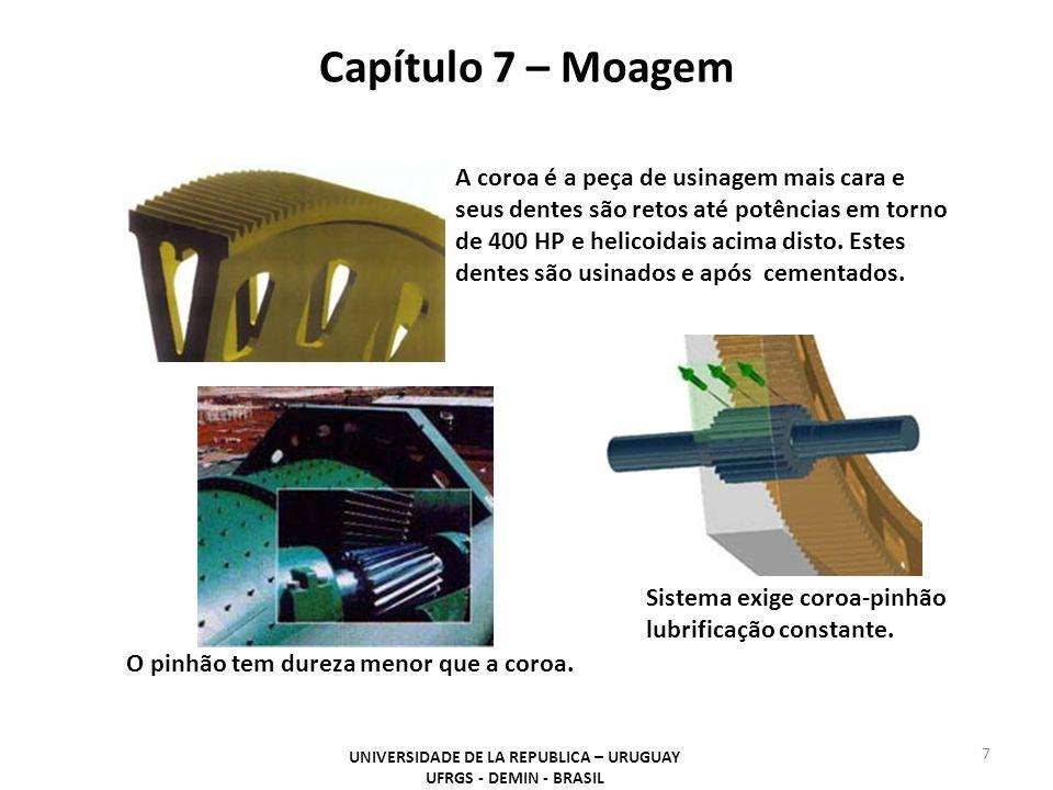 Capítulo 7 – Moagem UNIVERSIDADE DE LA REPUBLICA – URUGUAY UFRGS - DEMIN - BRASIL 8 Figura 2- Moinho de barras e moinho de bolas.