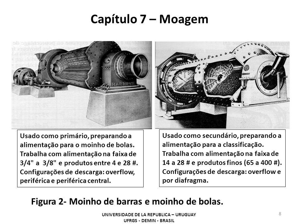 Capítulo 7 – Moagem UNIVERSIDADE DE LA REPUBLICA – URUGUAY UFRGS - DEMIN - BRASIL 8 Figura 2- Moinho de barras e moinho de bolas. Usado como primário,