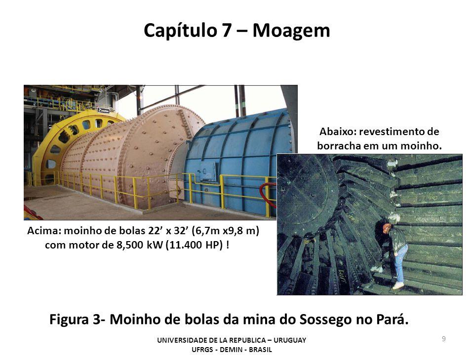 Capítulo 7 – Moagem UNIVERSIDADE DE LA REPUBLICA – URUGUAY UFRGS - DEMIN - BRASIL 9 Figura 3- Moinho de bolas da mina do Sossego no Pará. Acima: moinh