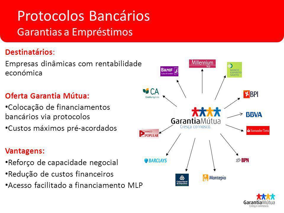 Protocolos Bancários Garantias a Empréstimos Destinatários: Empresas dinâmicas com rentabilidade económica Oferta Garantia Mútua: Colocação de financi