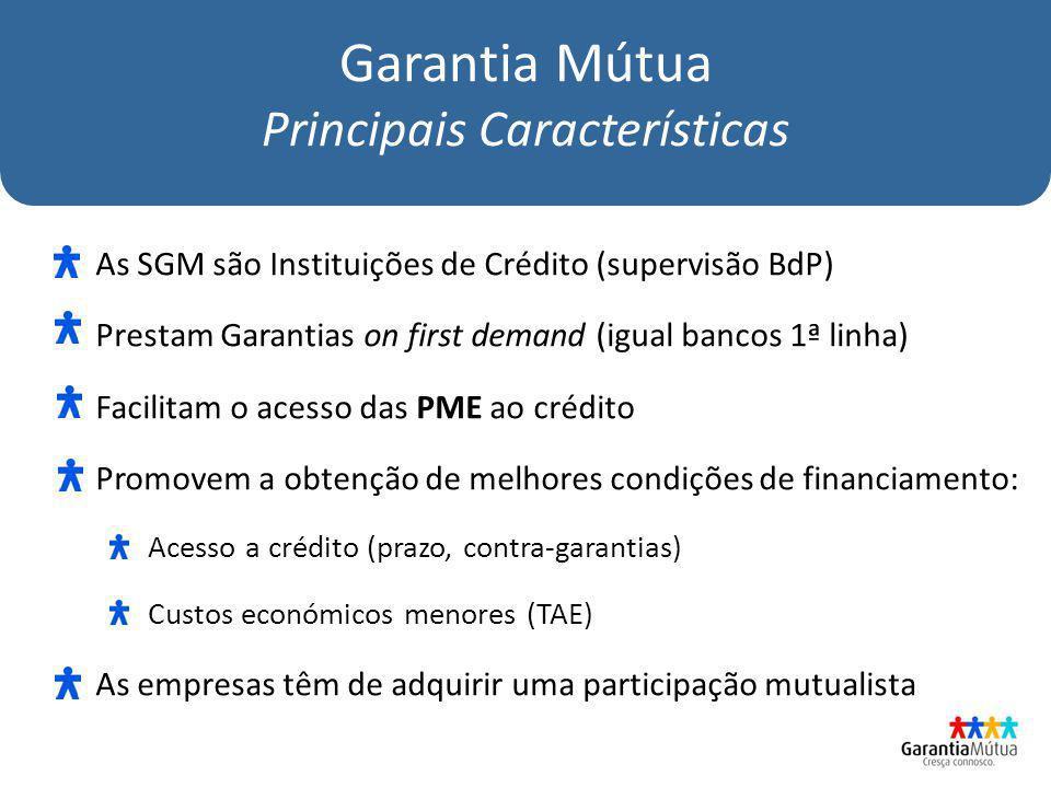 Garantia Mútua Principais Características As SGM são Instituições de Crédito (supervisão BdP) Prestam Garantias on first demand (igual bancos 1ª linha