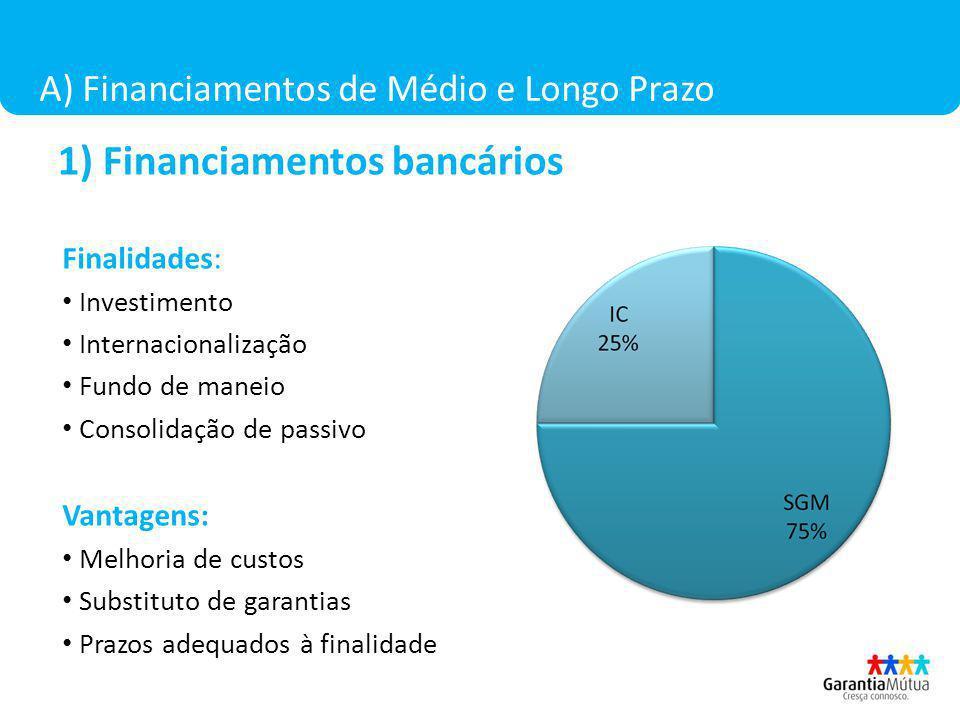 A) Financiamentos de Médio e Longo Prazo 1) Financiamentos bancários Finalidades: Investimento Internacionalização Fundo de maneio Consolidação de pas