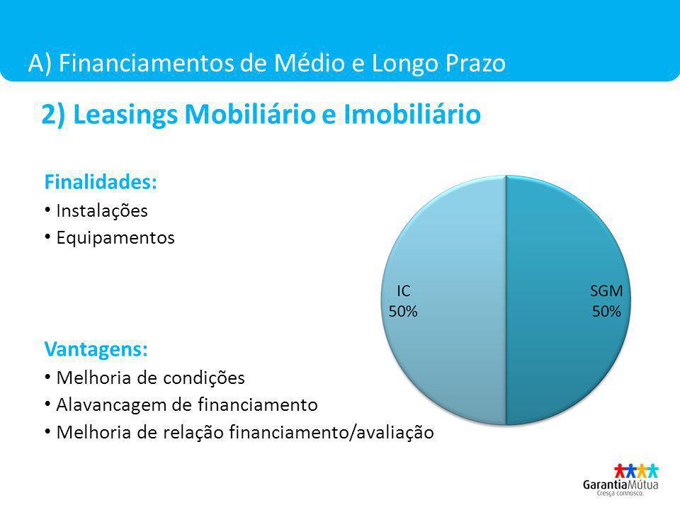 2) Leasings Mobiliário e Imobiliário Finalidades: Instalações Equipamentos Vantagens: Melhoria de condições Alavancagem de financiamento Melhoria de r