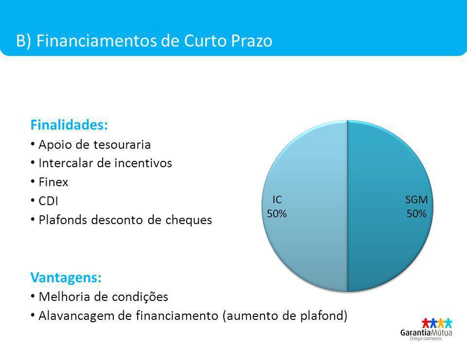 B) Financiamentos de Curto Prazo Finalidades: Apoio de tesouraria Intercalar de incentivos Finex CDI Plafonds desconto de cheques Vantagens: Melhoria