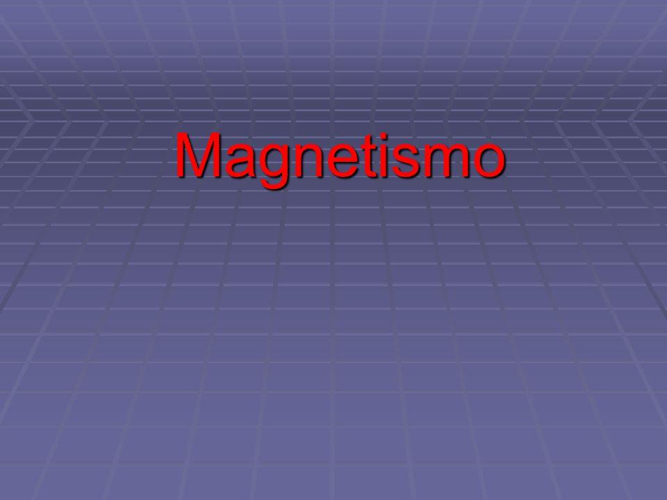 Movimento de uma carga em um campo magnético A carga penetra obliquamente ao campo magnético A carga penetra obliquamente ao campo magnético Trajetória é uma hélice cilíndrica