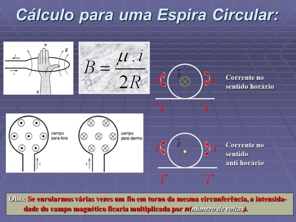 Cálculo do Campo Magnético: Verificou-se experi- mentalmente que: Verificou-se experi- mentalmente que: Onde é a permeabilidade magnética do meio em q