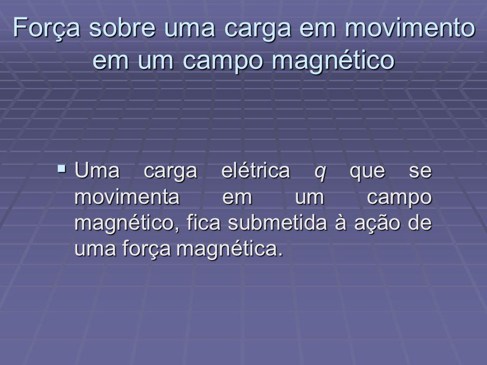 Campo Magnético em um Solenóide Enrolamento de fio ao longo de um cilindro. Enrolamento de fio ao longo de um cilindro. i i l