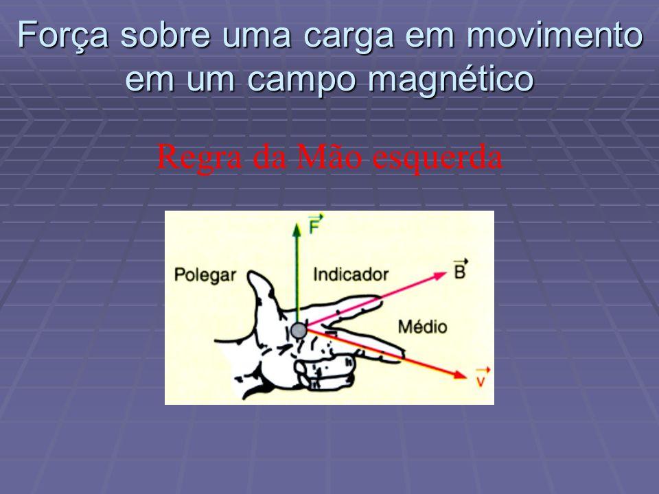 Força sobre uma carga em movimento em um campo magnético Uma carga elétrica q que se movimenta em um campo magnético, fica submetida à ação de uma for