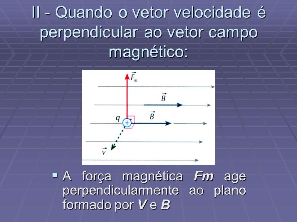 I - Quando o vetor velocidade é paralelo ao vetor campo magnético: Força magnética nula Força magnética nula