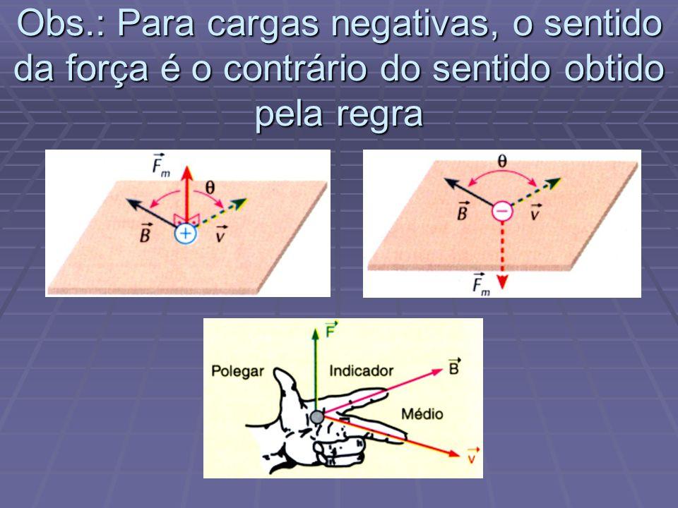 III - Quando o vetor velocidade forma um ângulo com o vetor campo magnético: A carga se desloca formando um ângulo na direção de B. A carga se desloca