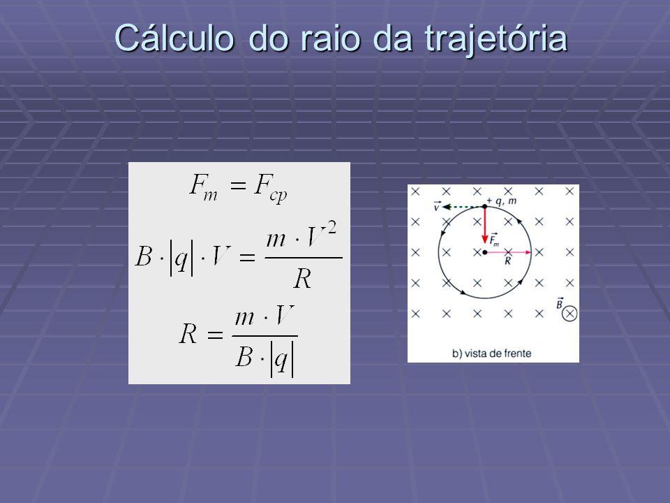 Movimento de uma carga em um campo magnético A carga penetra formando um ângulo de 90º com o campo magnético A carga penetra formando um ângulo de 90º