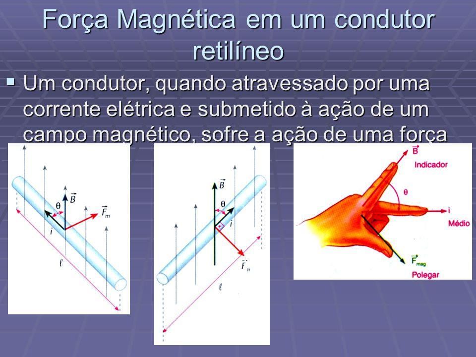 Movimento de uma carga em um campo magnético A carga penetra obliquamente ao campo magnético A carga penetra obliquamente ao campo magnético Trajetóri