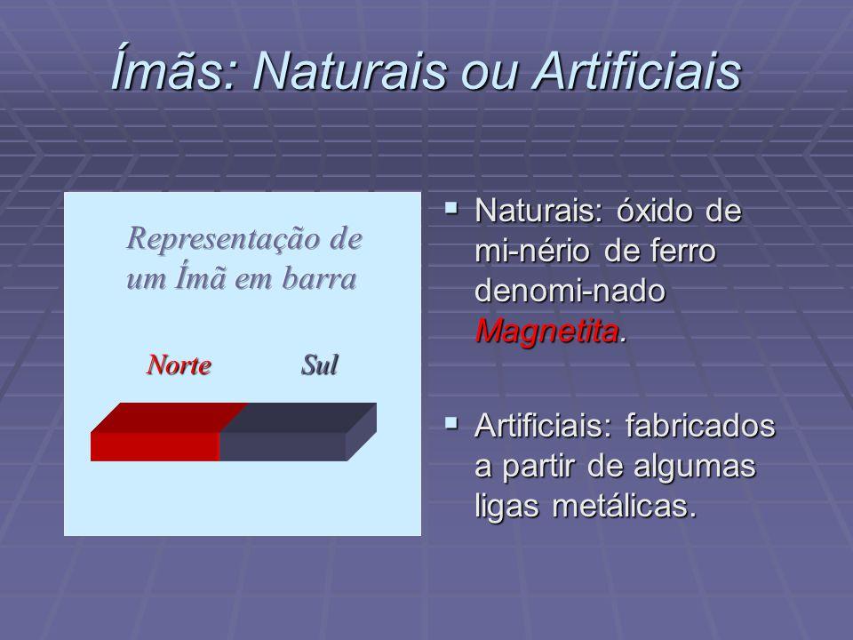 Ímãs: Naturais ou Artificiais Naturais: óxido de mi-nério de ferro denomi-nado Magnetita.
