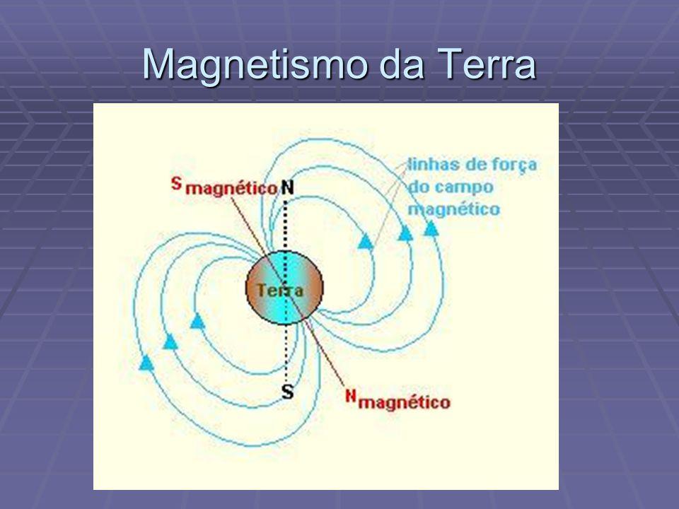 Campo Magnético: É uma região do espaço na qual um pequeno corpo de prova fica sujeito a uma força de origem magnética. É uma região do espaço na qual