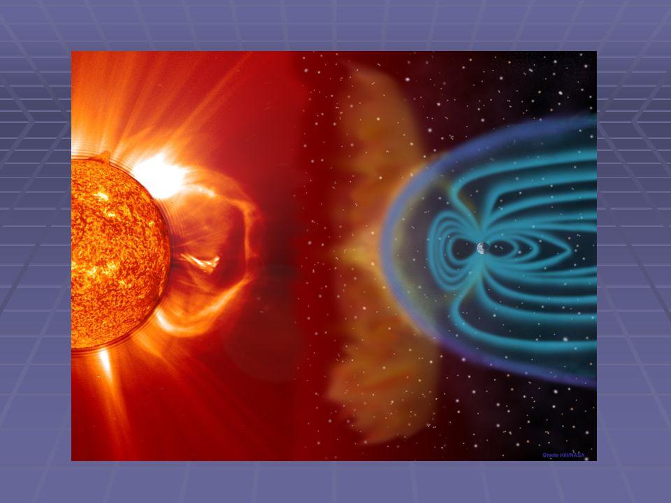 III - Quando o vetor velocidade forma um ângulo com o vetor campo magnético: A carga se desloca formando um ângulo na direção de B.