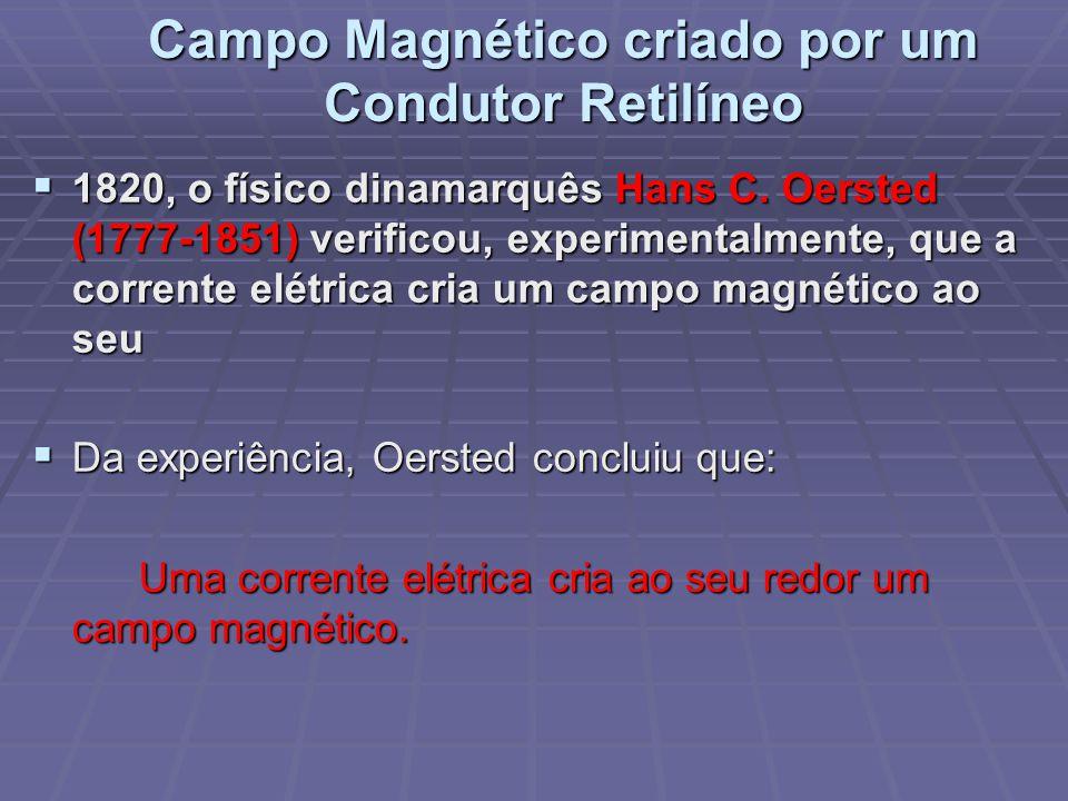 Campo Magnético criado por um Condutor Retilíneo 1820, o físico dinamarquês Hans C.
