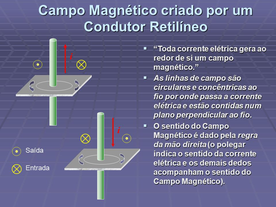 Campo Magnético criado por um Condutor Retilíneo 1820, o físico dinamarquês Hans C. Oersted (1777-1851) verificou, experimentalmente, que a corrente e