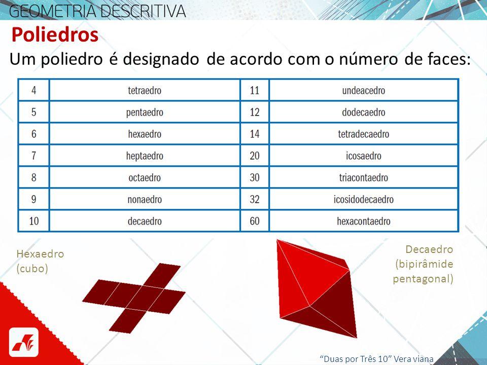 Poliedros A designação de um poliedro pode incluir descrições, como a operação que o originou: CuboCubo truncado Duas por Três 10 Vera viana