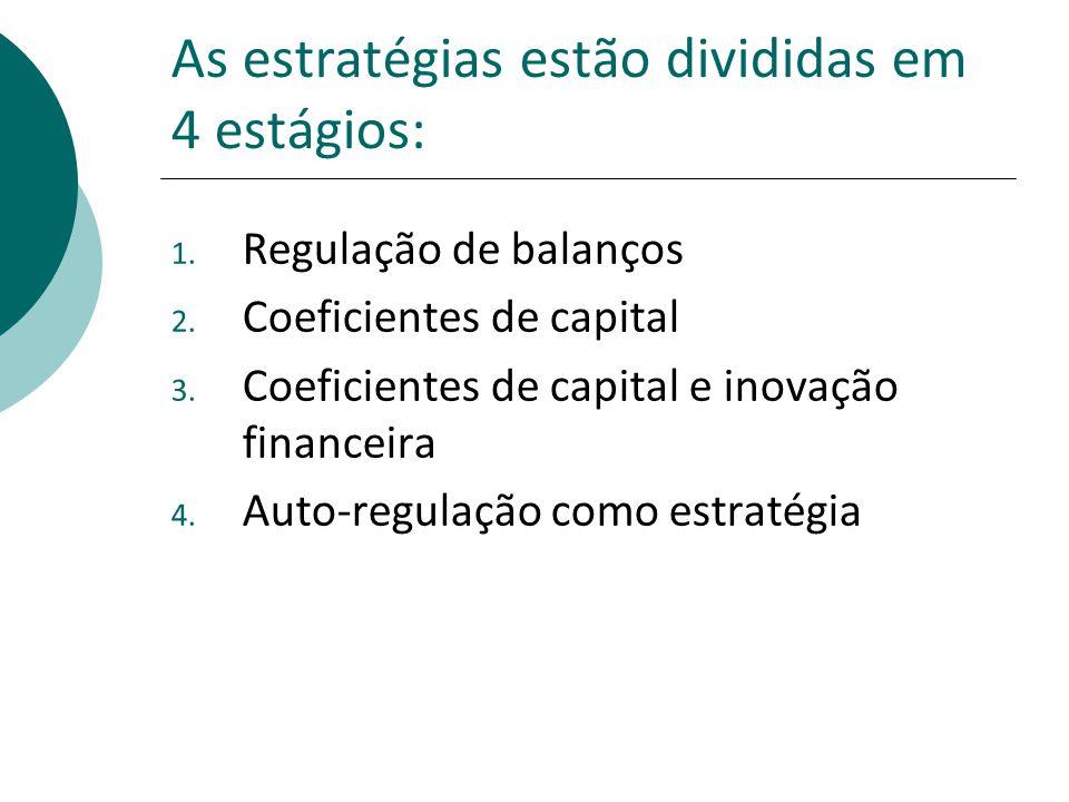 As estratégias estão divididas em 4 estágios: 1. Regulação de balanços 2. Coeficientes de capital 3. Coeficientes de capital e inovação financeira 4.