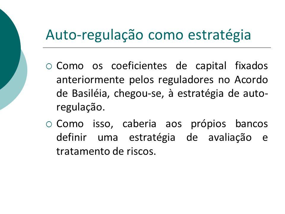 Auto-regulação como estratégia Como os coeficientes de capital fixados anteriormente pelos reguladores no Acordo de Basiléia, chegou-se, à estratégia