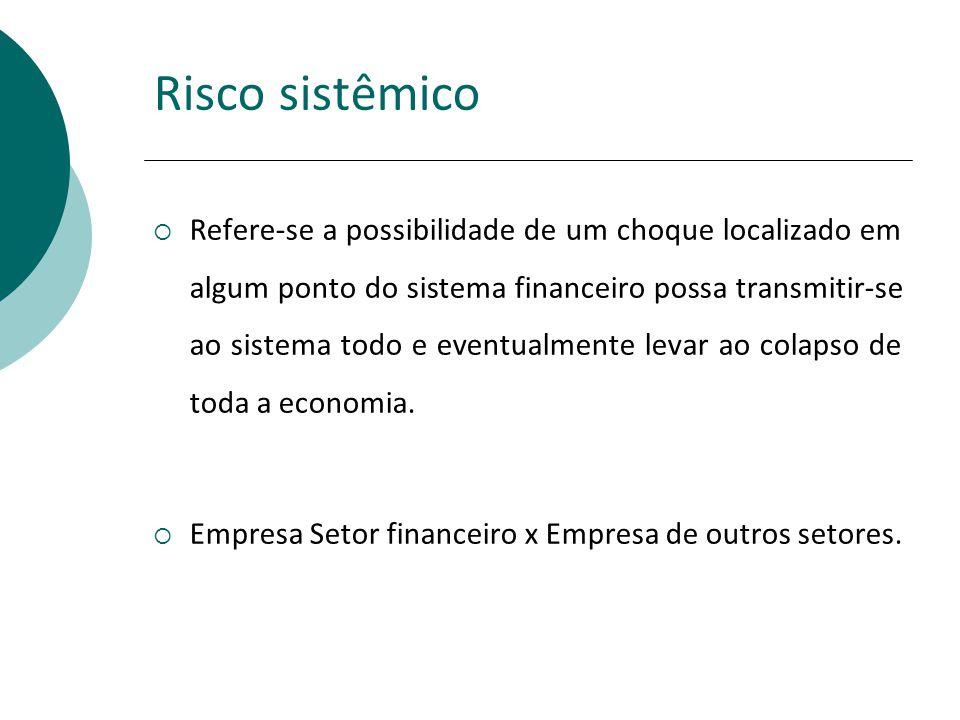 Risco sistêmico Refere-se a possibilidade de um choque localizado em algum ponto do sistema financeiro possa transmitir-se ao sistema todo e eventualm