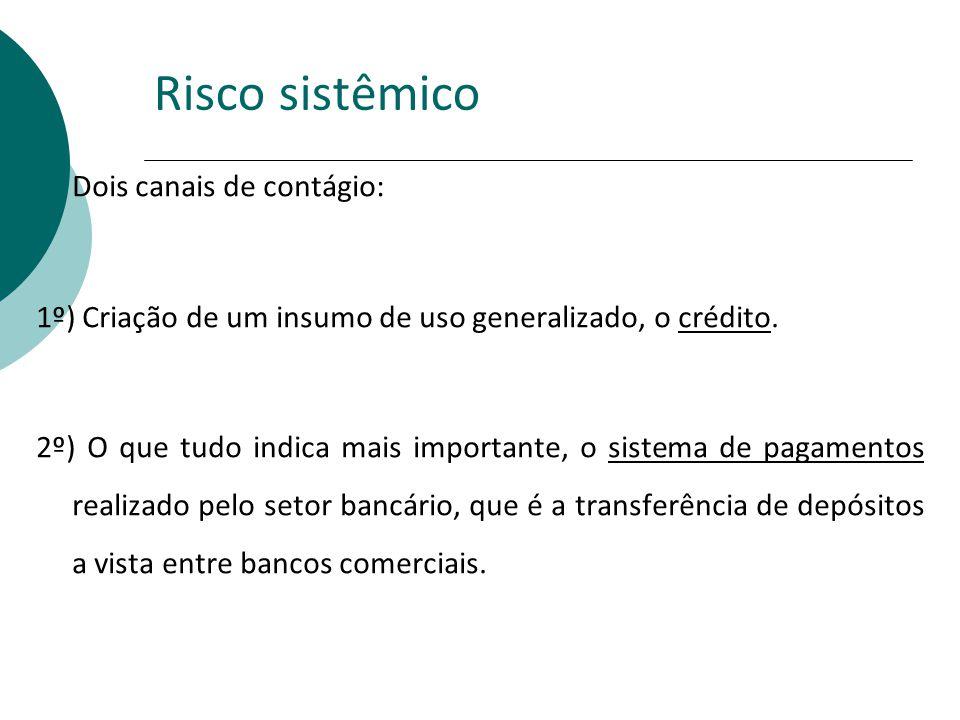 Risco sistêmico Dois canais de contágio: 1º) Criação de um insumo de uso generalizado, o crédito. 2º) O que tudo indica mais importante, o sistema de