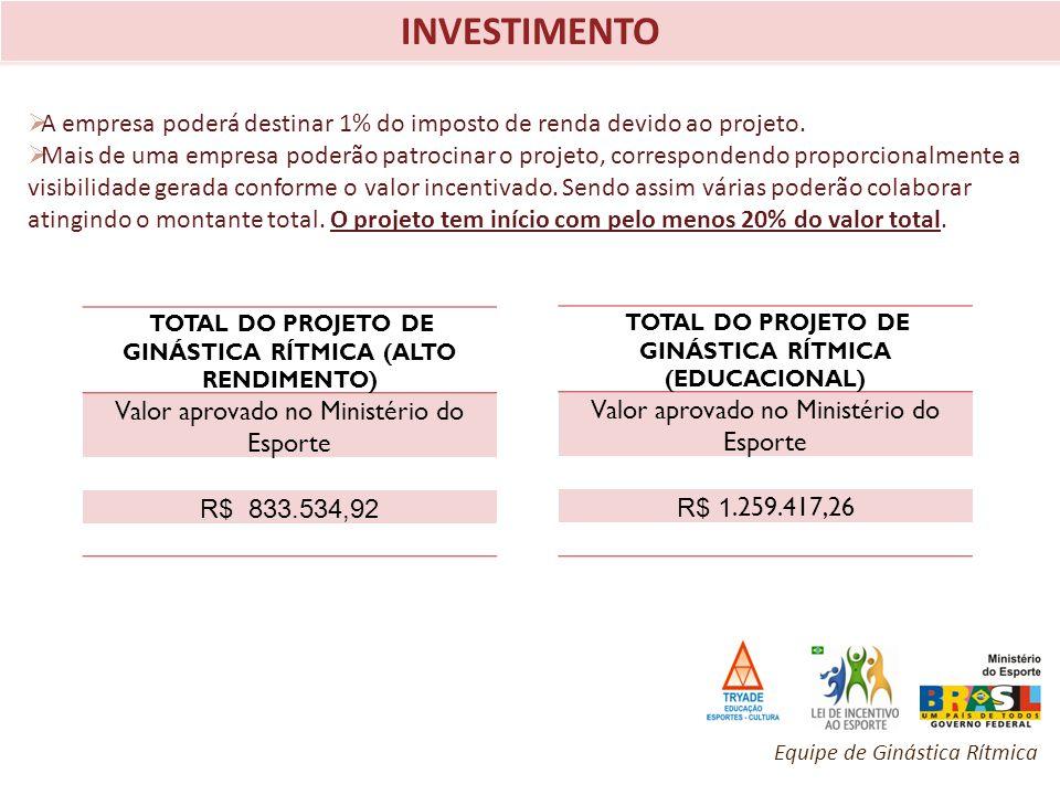 INVESTIMENTO A empresa poderá destinar 1% do imposto de renda devido ao projeto. Mais de uma empresa poderão patrocinar o projeto, correspondendo prop