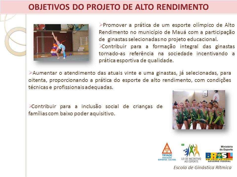 OBJETIVOS DO PROJETO DE ALTO RENDIMENTO Promover a prática de um esporte olímpico de Alto Rendimento no município de Mauá com a participação de ginast