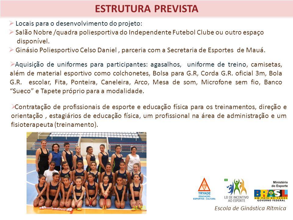 ESTRUTURA PREVISTA Escola de Ginástica Rítmica Locais para o desenvolvimento do projeto: Salão Nobre /quadra poliesportiva do Independente Futebol Clu