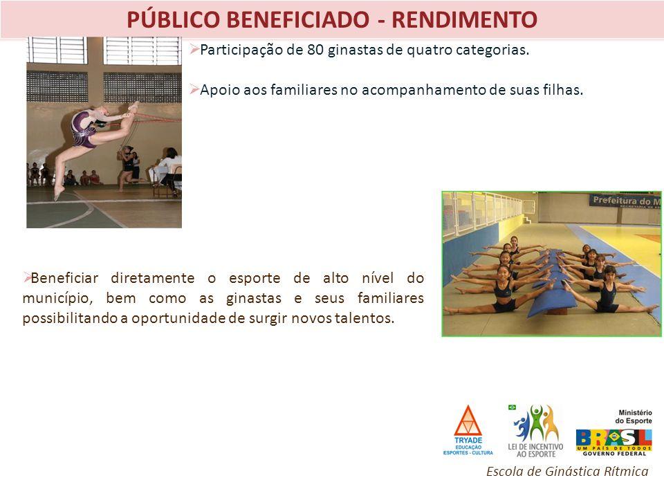 PÚBLICO BENEFICIADO - RENDIMENTO Escola de Ginástica Rítmica Participação de 80 ginastas de quatro categorias. Apoio aos familiares no acompanhamento
