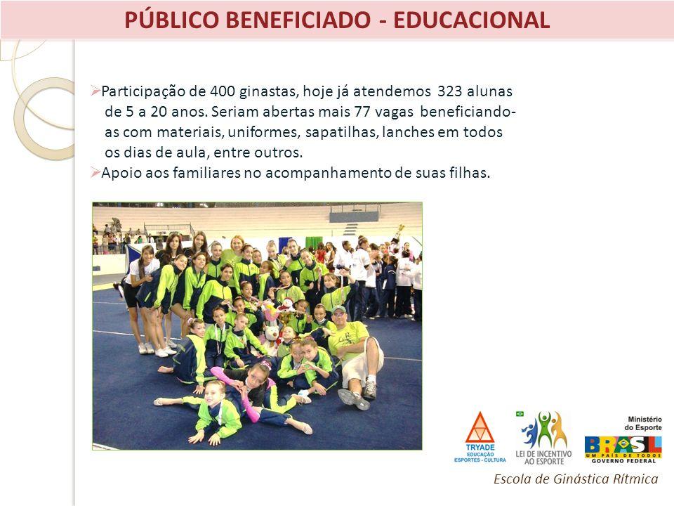 PÚBLICO BENEFICIADO - EDUCACIONAL Escola de Ginástica Rítmica Participação de 400 ginastas, hoje já atendemos 323 alunas de 5 a 20 anos. Seriam aberta