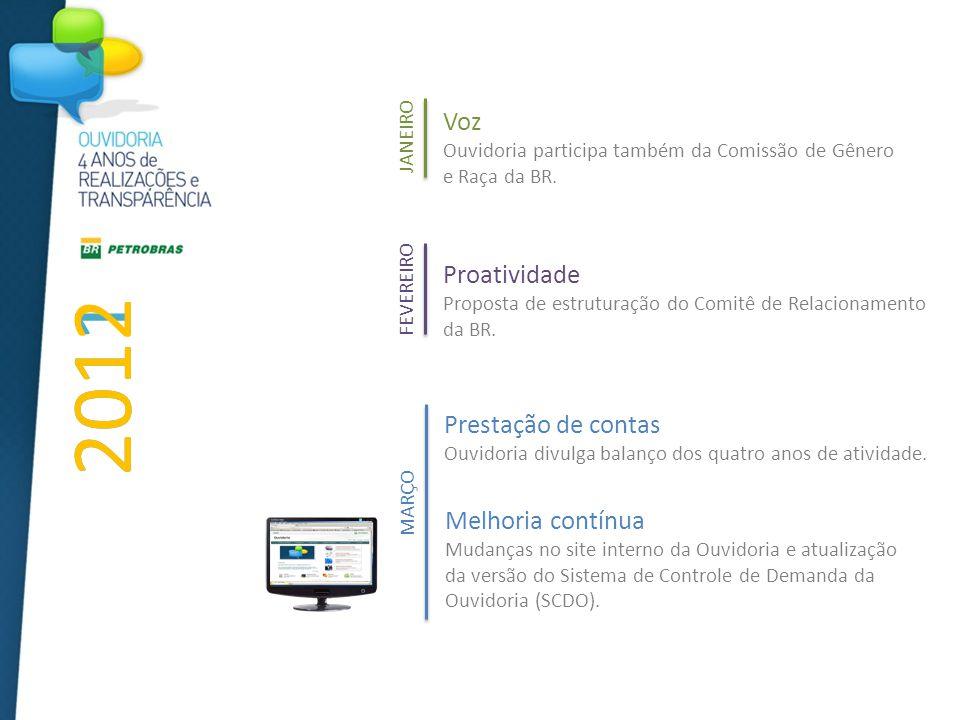 20112012 Voz Ouvidoria participa também da Comissão de Gênero e Raça da BR.