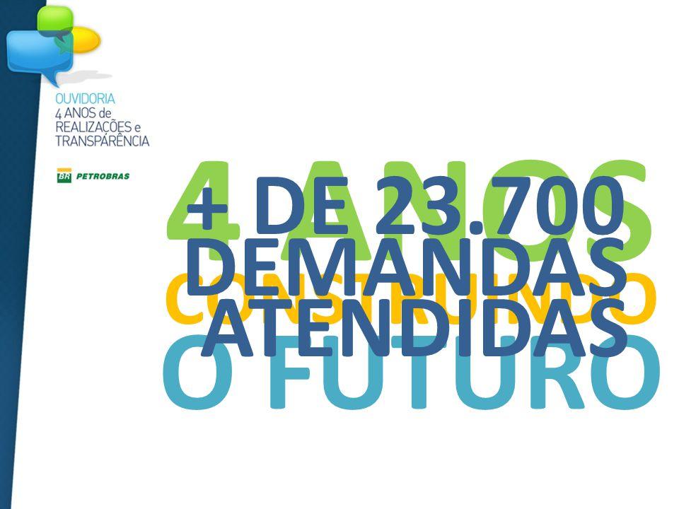 4 ANOS O FUTURO CONSTRUINDO + DE 23.700 DEMANDAS ATENDIDAS