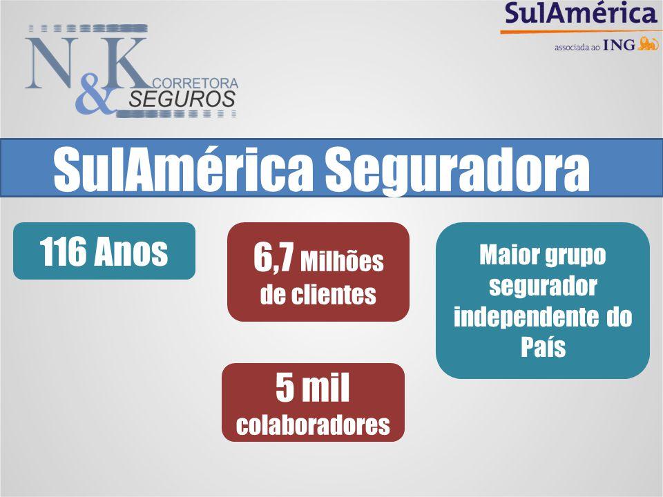 Prêmios totais SulAmérica