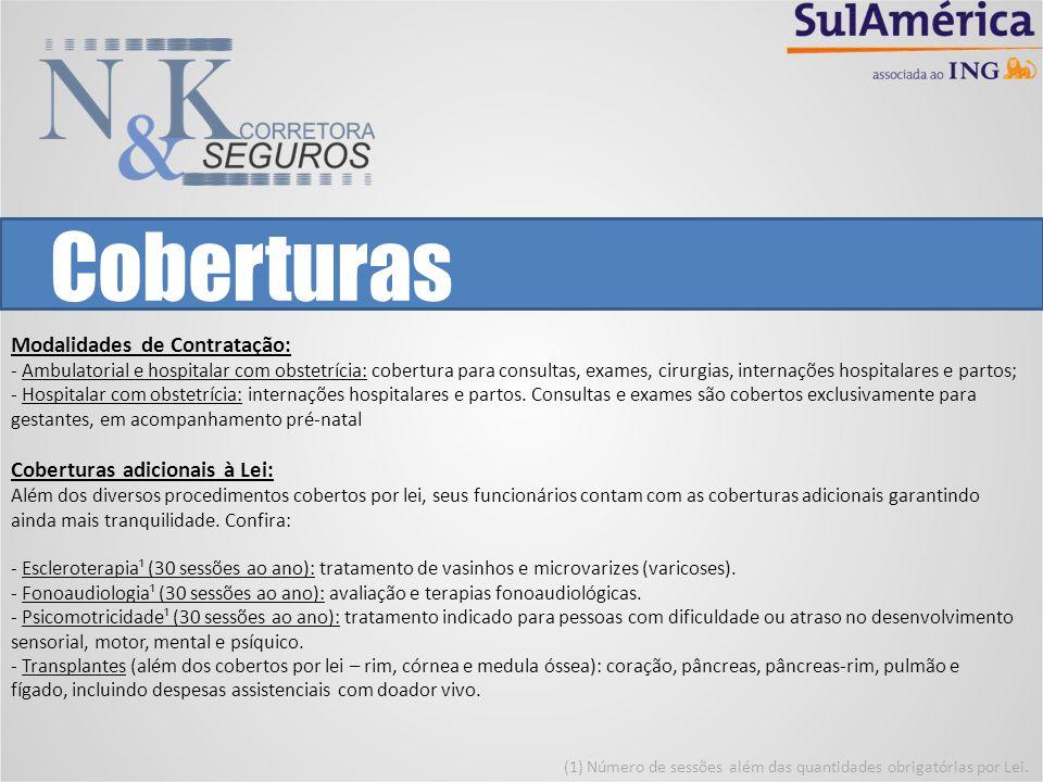 Coberturas Modalidades de Contratação: - Ambulatorial e hospitalar com obstetrícia: cobertura para consultas, exames, cirurgias, internações hospitala