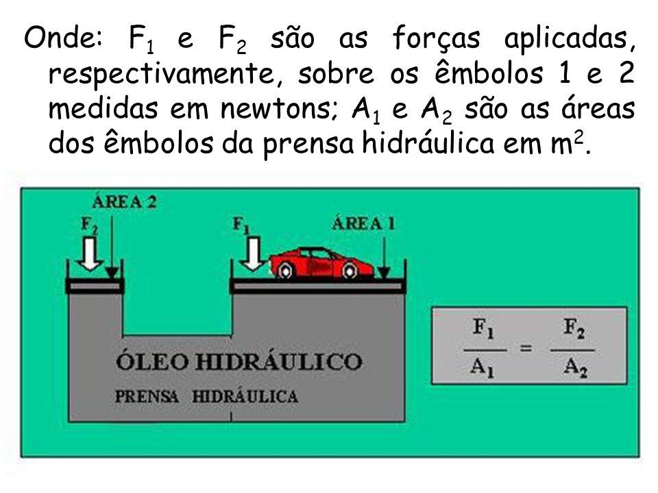 Onde: F 1 e F 2 são as forças aplicadas, respectivamente, sobre os êmbolos 1 e 2 medidas em newtons; A 1 e A 2 são as áreas dos êmbolos da prensa hidráulica em m 2.