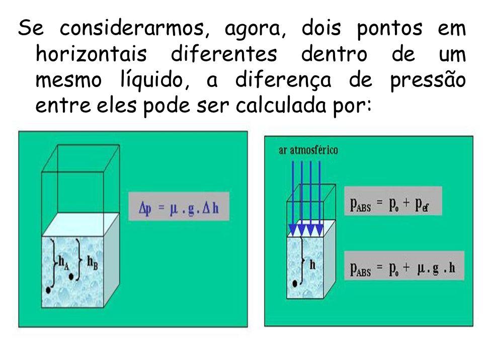 Traduzindo as duas figuras anteriores, dizemos que a pressão sobre um ponto no interior de um fluido é determinada pela soma das pressões exercidas por todas as quantidades de fluidos que se encontram sobre ele naquele momento.