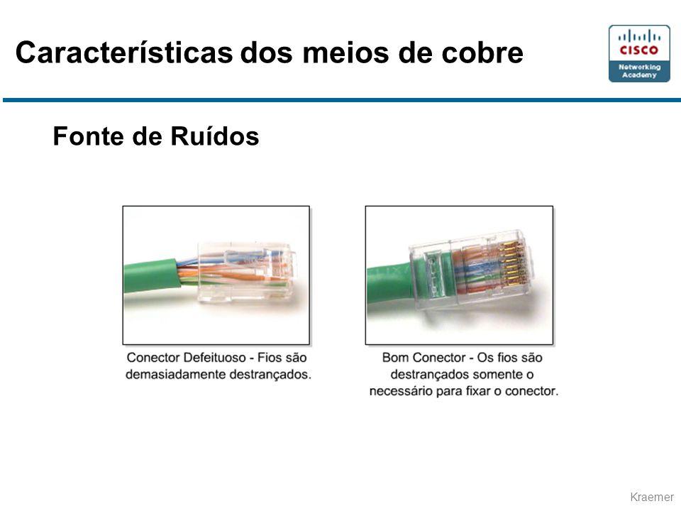 Kraemer Fonte de Ruídos Características dos meios de cobre