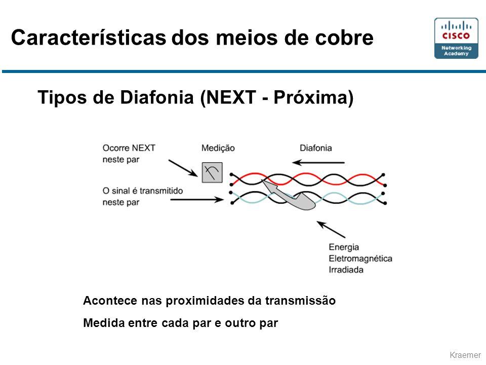 Kraemer Tipos de Diafonia (NEXT - Próxima) Acontece nas proximidades da transmissão Medida entre cada par e outro par Características dos meios de cob