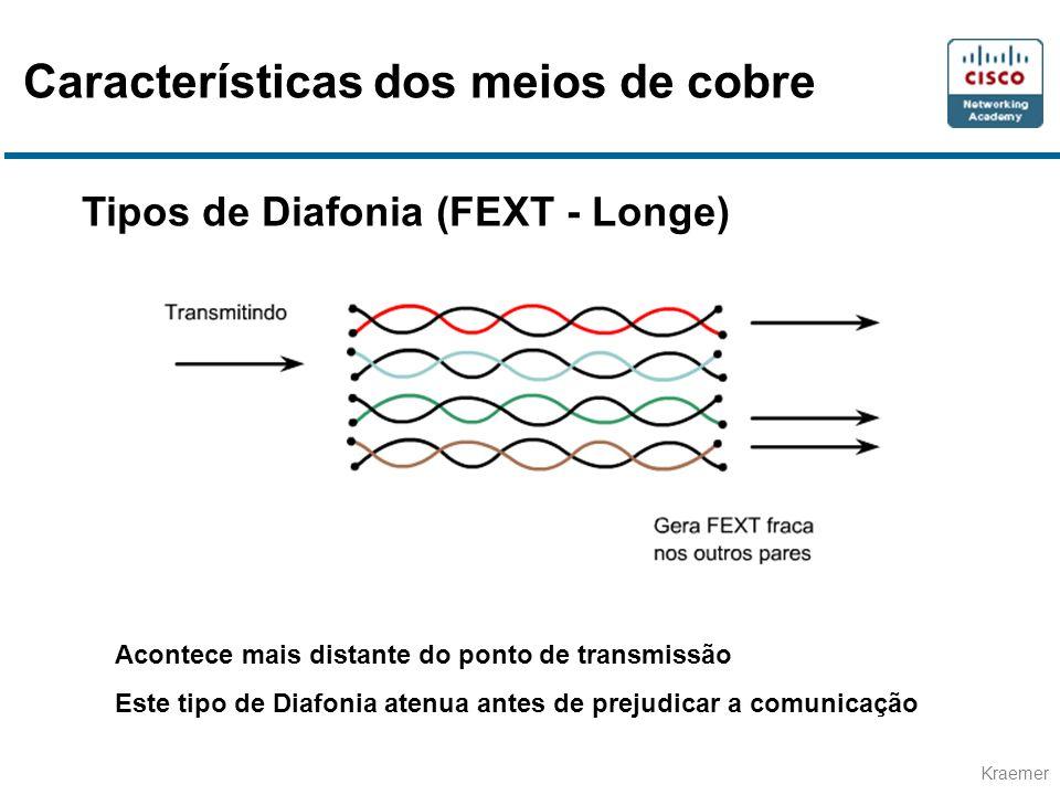 Kraemer Tipos de Diafonia (FEXT - Longe) Acontece mais distante do ponto de transmissão Este tipo de Diafonia atenua antes de prejudicar a comunicação
