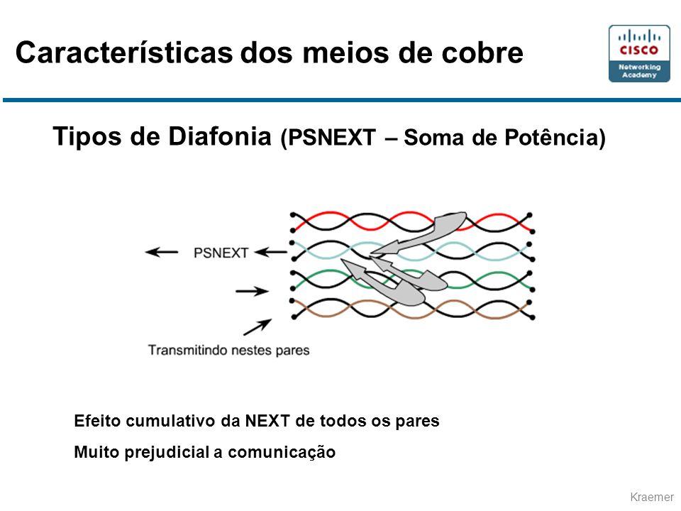 Kraemer Tipos de Diafonia (PSNEXT – Soma de Potência) Efeito cumulativo da NEXT de todos os pares Muito prejudicial a comunicação Características dos