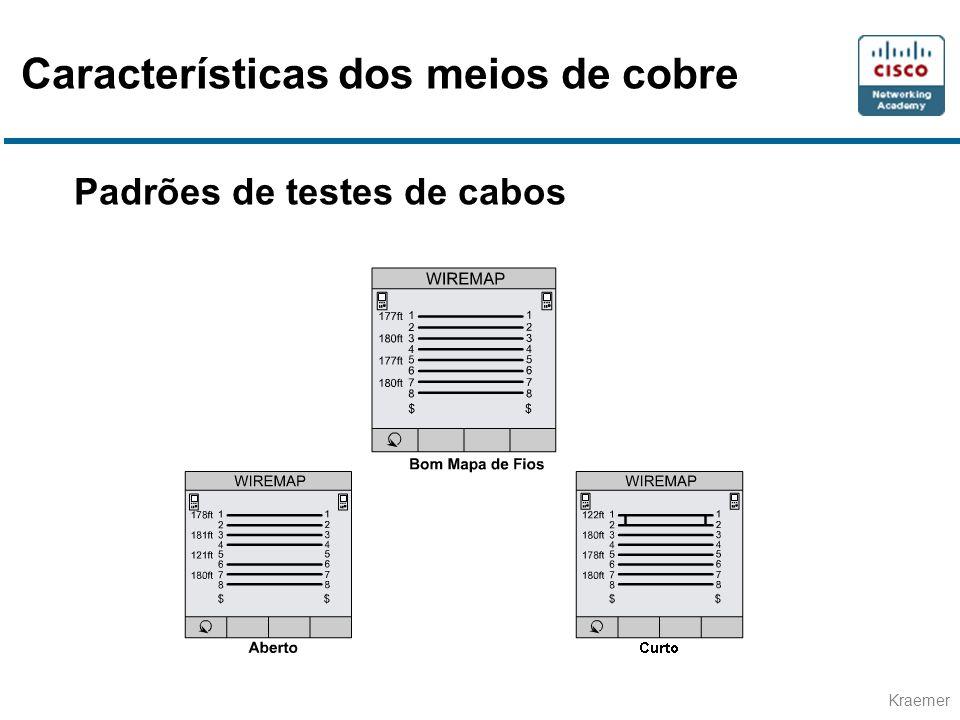 Kraemer Padrões de testes de cabos Características dos meios de cobre