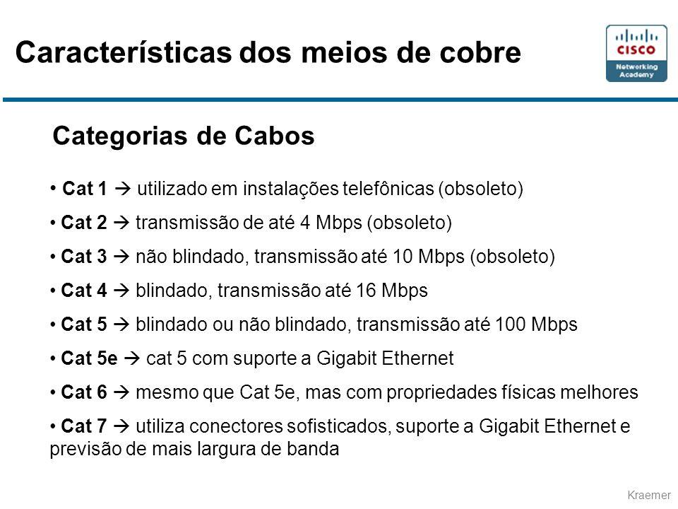 Kraemer Categorias de Cabos Cat 1 utilizado em instalações telefônicas (obsoleto) Cat 2 transmissão de até 4 Mbps (obsoleto) Cat 3 não blindado, trans