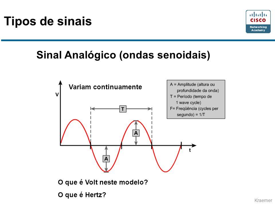 Kraemer Sinal Analógico (ondas senoidais) Variam continuamente O que é Volt neste modelo? O que é Hertz? Tipos de sinais