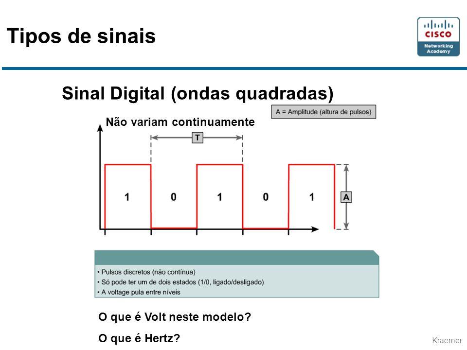 Kraemer Sinal Digital (ondas quadradas) Não variam continuamente O que é Volt neste modelo? O que é Hertz? Tipos de sinais