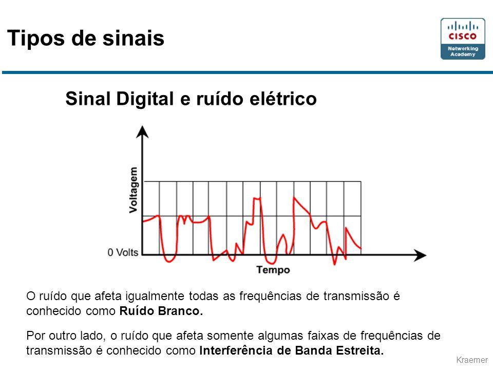 Kraemer Sinal Digital e ruído elétrico O ruído que afeta igualmente todas as frequências de transmissão é conhecido como Ruído Branco. Por outro lado,