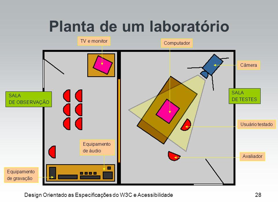 Design Orientado as Especificações do W3C e Acessibilidade28 Planta de um laboratório SALA DE OBSERVAÇÂO TV e monitor Computador SALA DE TESTES Equipa